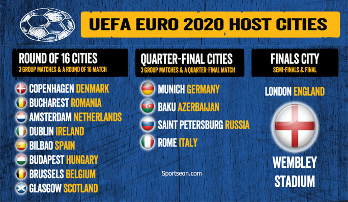 The 2020 edition of the UEFA European Championship (Euro 2020) which is being hosted in 12 countries, has hit a nerve with both environmentalists and fans.